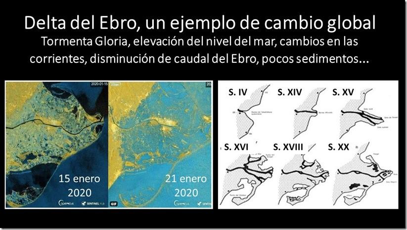 Delta del Ebro y cambio global