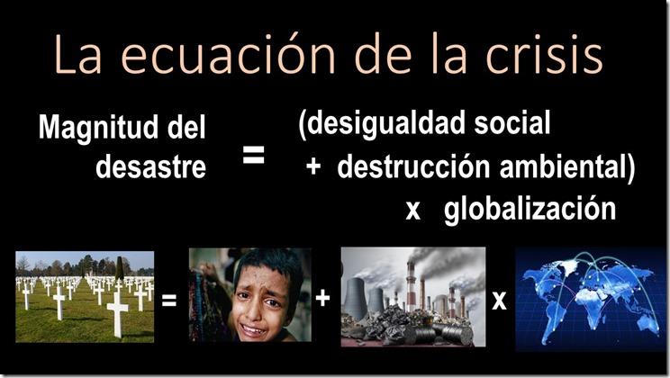 la ecuación de la crisis