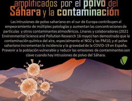 Los impactos de la covid-19_x000b_ amplificados por el polvo del_x000b_Sáhara y la contaminación