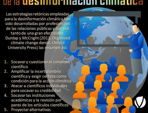 La estrategia retórica y argumental de la desinformación climática