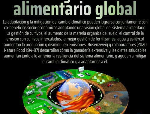 El clima y el sistema alimentario global